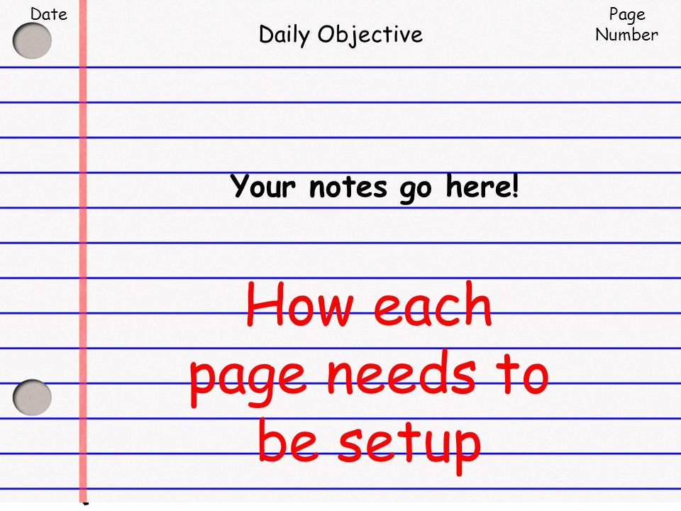 How each page needs to be setup