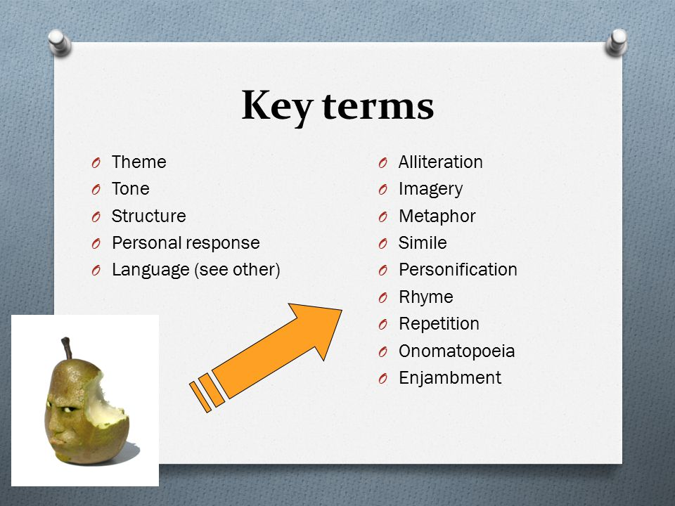 Key terms Theme Tone Structure Personal response Language (see other)