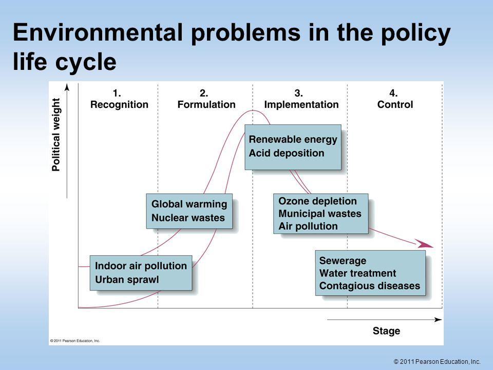 politics and public policy pdf