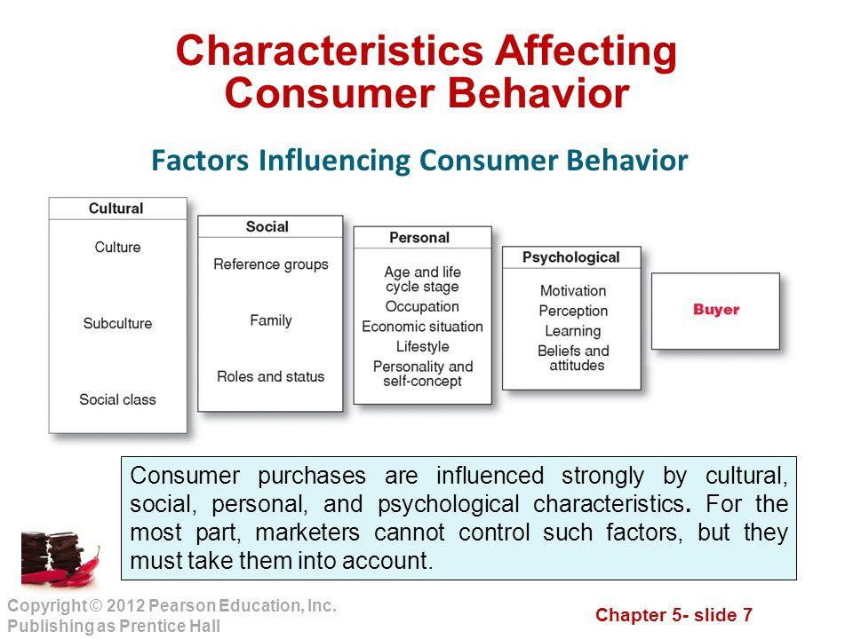 perception marketing and consumer behavior challenge