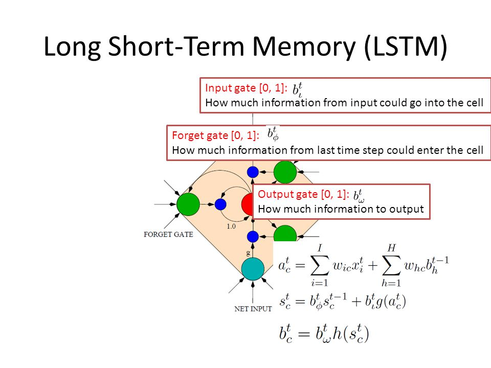 papers on short term memory Short and long term memory - human memories are stored in short-term and  long-term memory learn how information is retained and how repetition can  help.