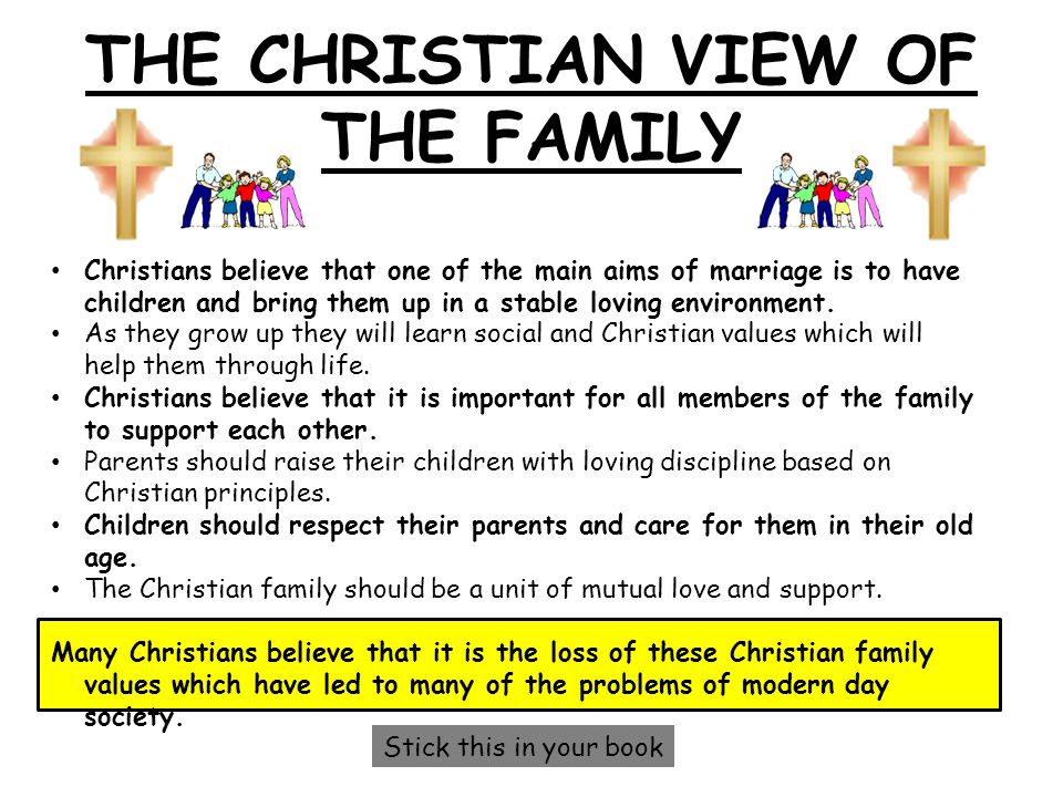 THE CHRISTIAN VIEW OF THE FAMILY