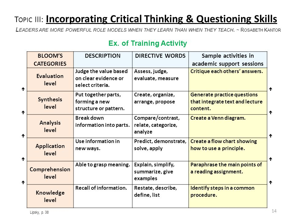 critical thinking skills course description This course introduces a substantive conception of critical thinking and how to infuse this concept throughout your instruction it fosters understanding of how to teach critical thinking skills to students through any subject or discipline, and at any level of instruction.