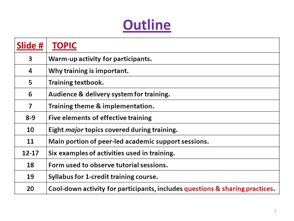 training college tutors and peer educators ppt video online  outline slide topic 3 warm up activity for participants 4