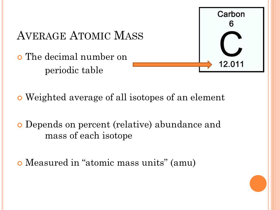 Reminders daily schedule ppt video online download average atomic mass the decimal number on periodic table urtaz Gallery