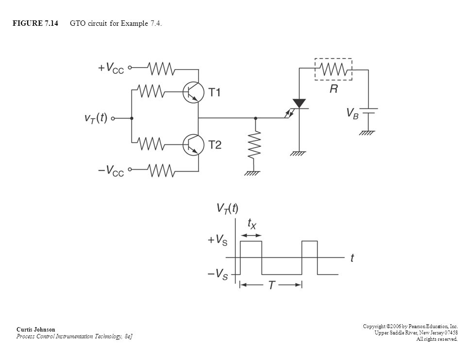 FIGURE 7.14 GTO circuit for Example 7.4.