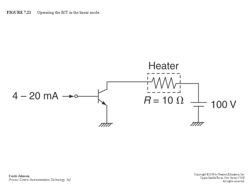 FIGURE 7.21 Operating the BJT in the linear mode.