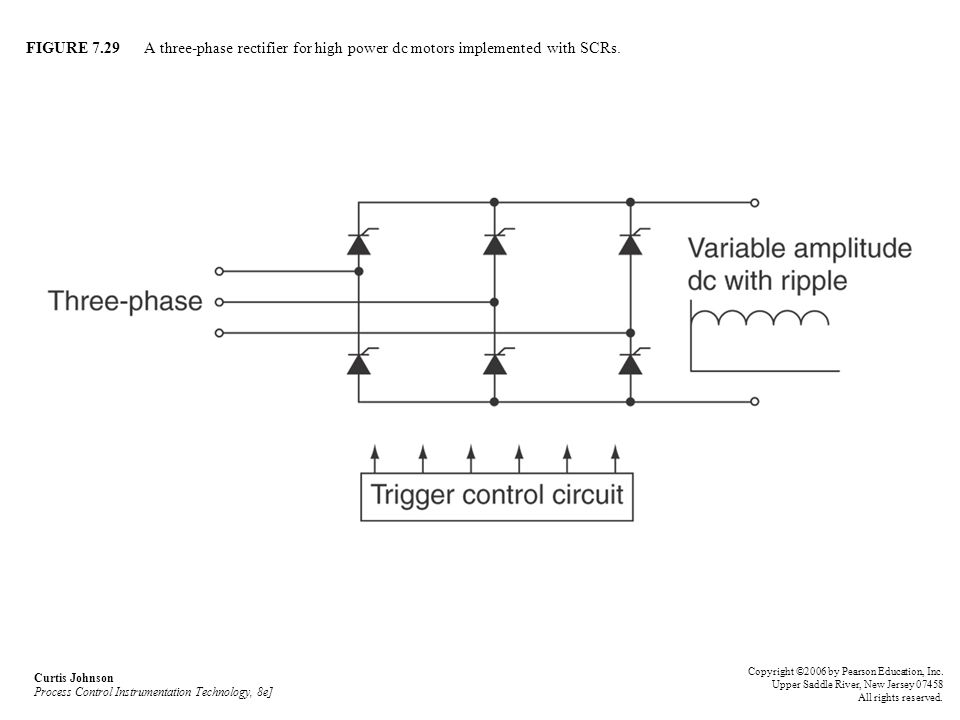 FIGURE 7.29 A three-phase rectifier for high power dc motors implemented with SCRs.