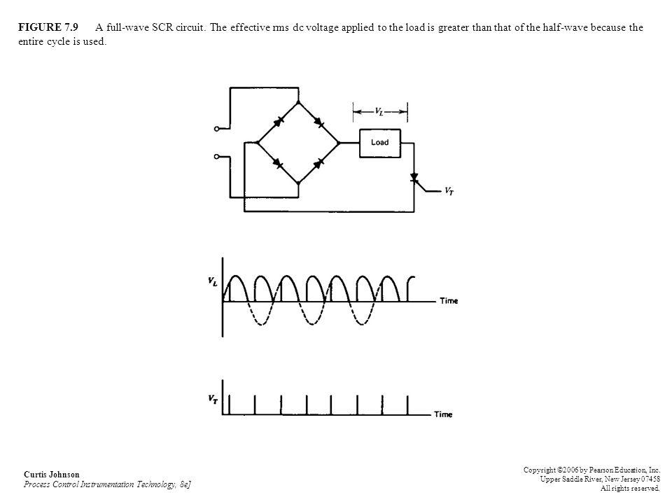 FIGURE 7. 9 A full-wave SCR circuit