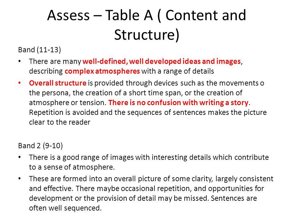 how to write a descriptive piece