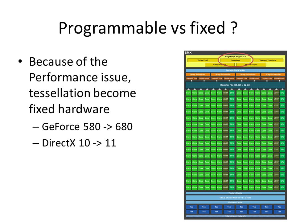 Programmable vs fixed Because of the Performance issue, tessellation become fixed hardware. GeForce 580 -> 680.