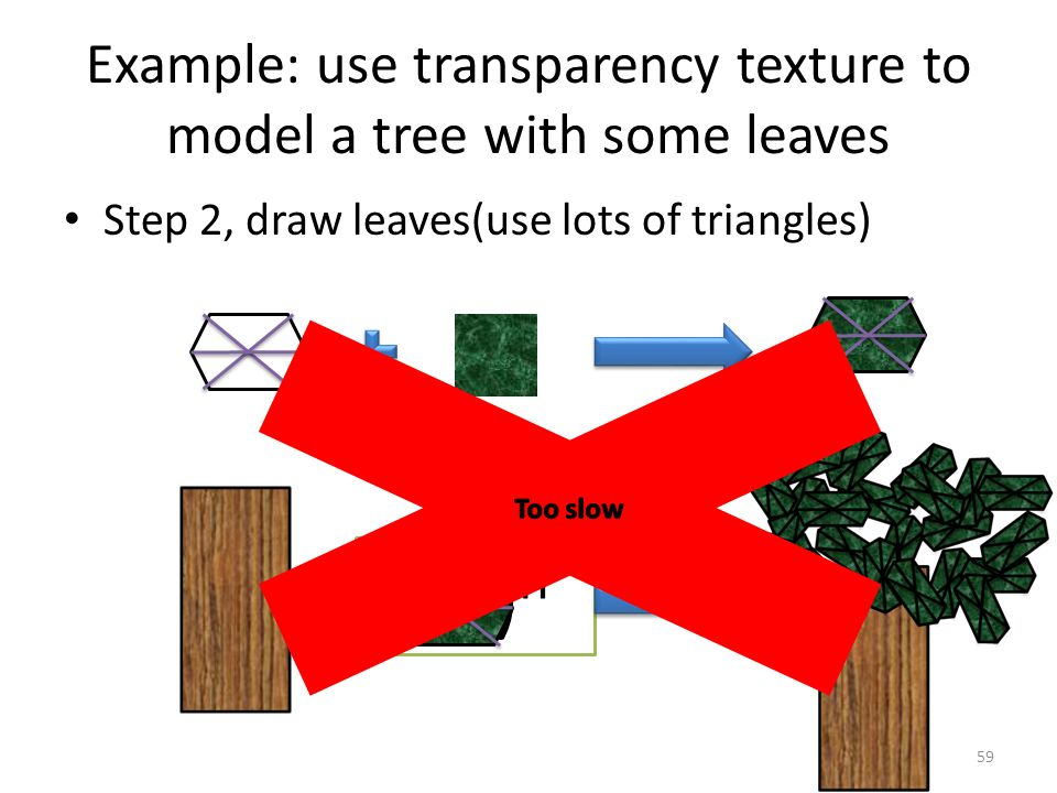 Example: use transparency texture to model a tree with some leaves