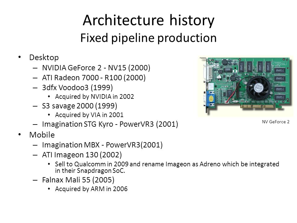 Architecture history Fixed pipeline production