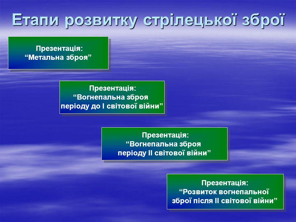 Етапи розвитку стрілецької зброї