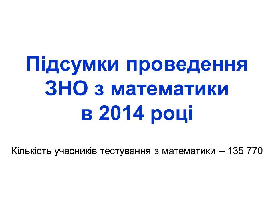Підсумки проведення ЗНО з математики в 2014 році Кількість учасників тестування з математики – 135 770