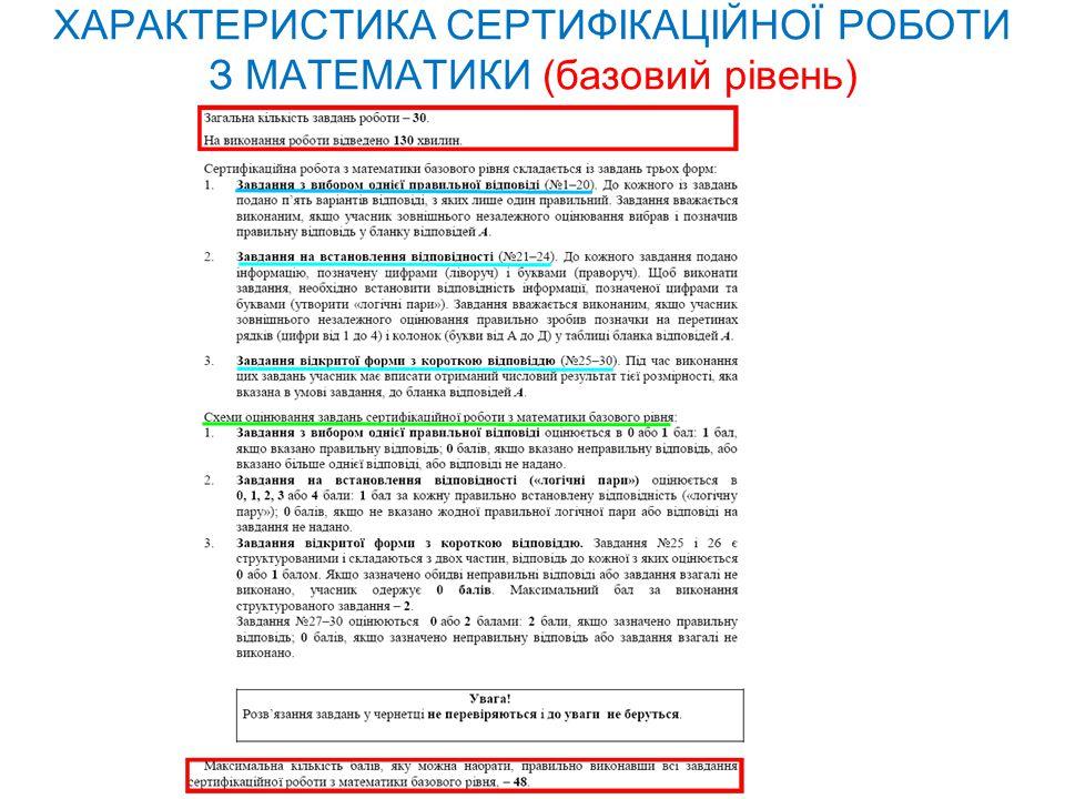 ХАРАКТЕРИСТИКА СЕРТИФІКАЦІЙНОЇ РОБОТИ З МАТЕМАТИКИ (базовий рівень)