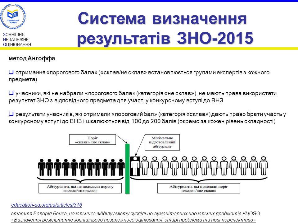 Система визначення результатів ЗНО-2015