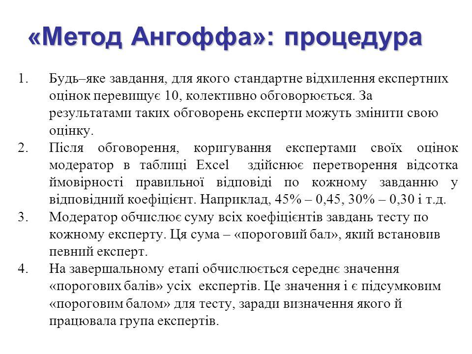 «Метод Ангоффа»: процедура