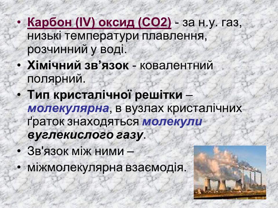 Карбон (IV) оксид (CO2) - за н. у