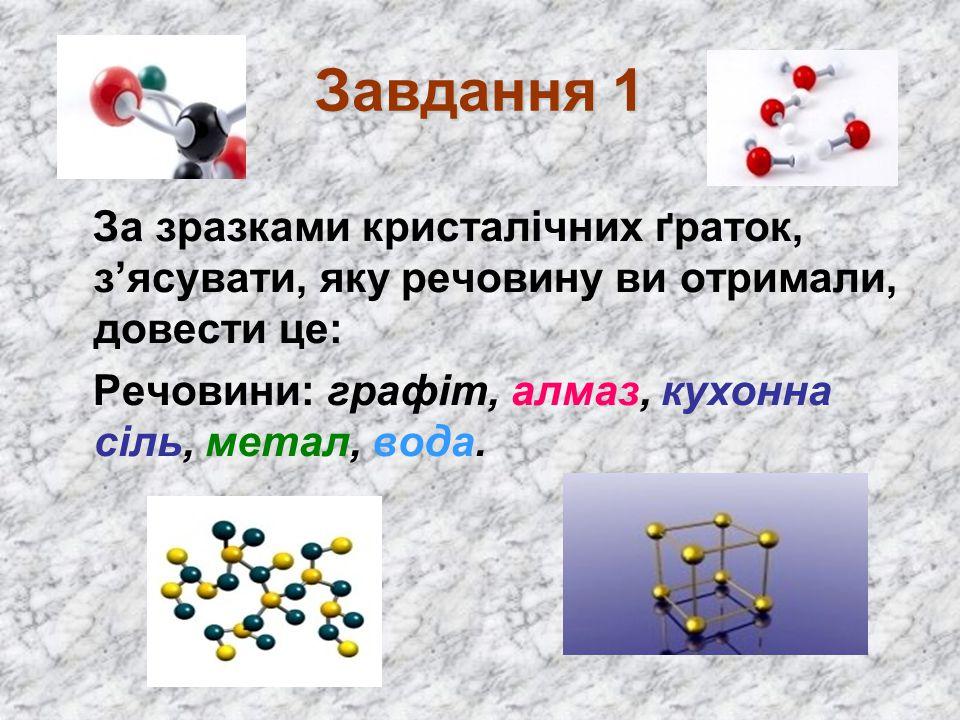 Завдання 1 За зразками кристалічних ґраток, з'ясувати, яку речовину ви отримали, довести це: Речовини: графіт, алмаз, кухонна сіль, метал, вода.