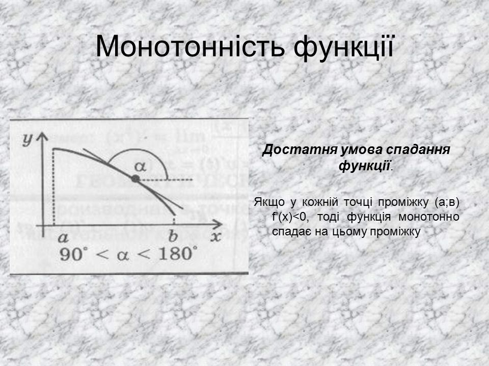Достатня умова спадання функції.
