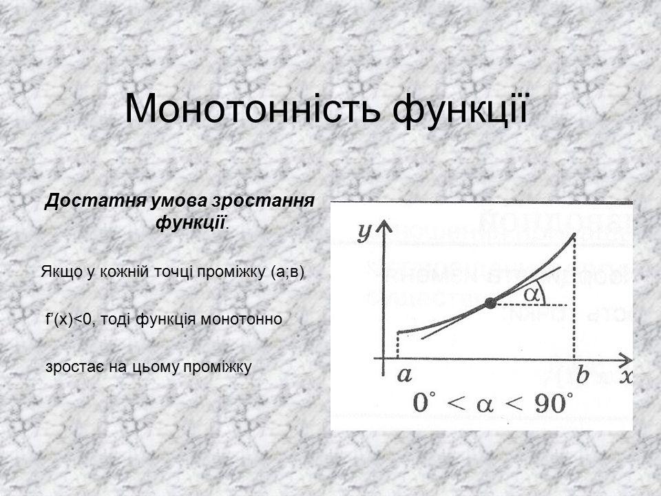 Достатня умова зростання функції.