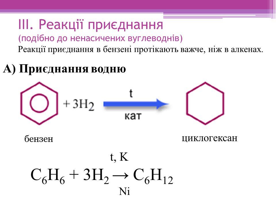 ІІІ. Реакції приєднання (подібно до ненасичених вуглеводнів) Реакції приєднання в бензені протікають важче, ніж в алкенах.