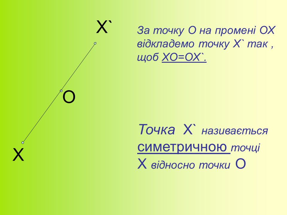 Х` О Х Точка Х` називається симетричною точці Х відносно точки О