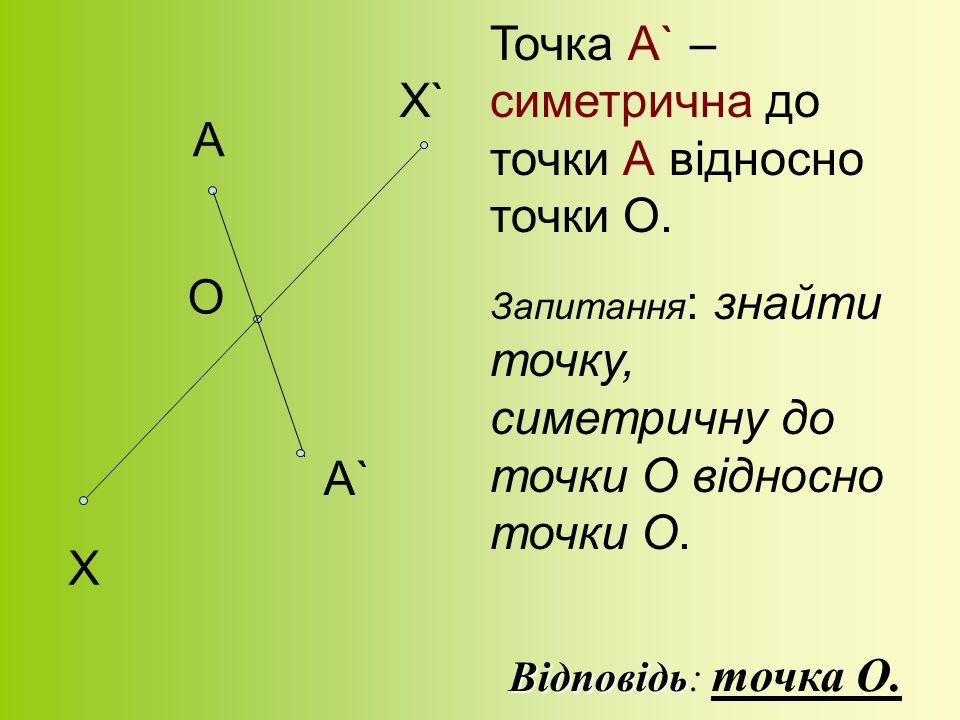 Точка А` – симетрична до точки А відносно точки О. Х` А