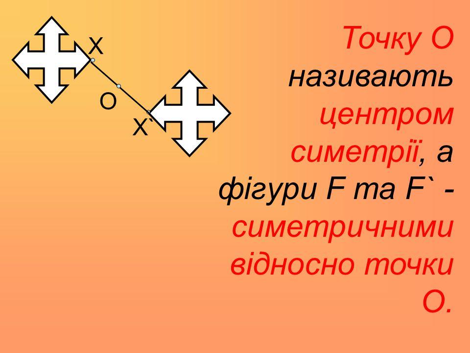 Точку О називають центром симетрії, а фігури F та F` - симетричними відносно точки О.