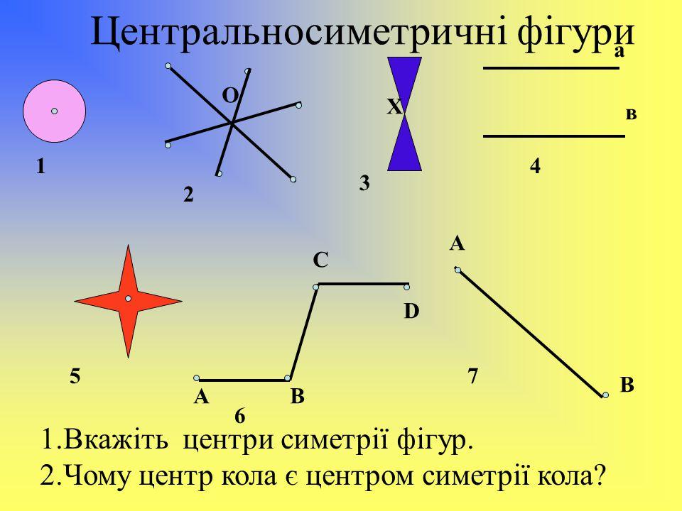 Центральносиметричні фігури
