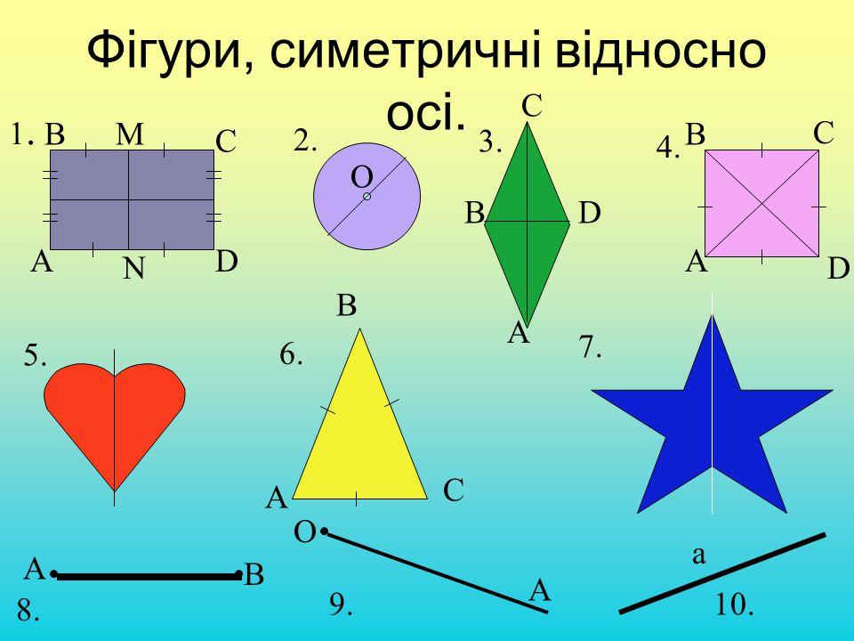 Фігури, симетричні відносно осі.