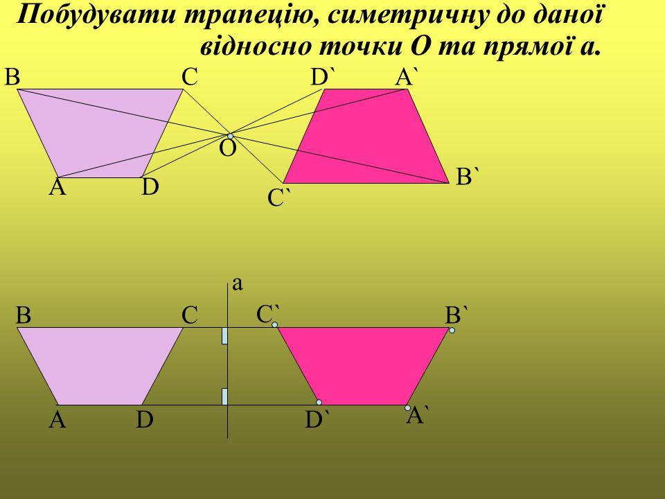 Побудувати трапецію, симетричну до даної відносно точки О та прямої а.