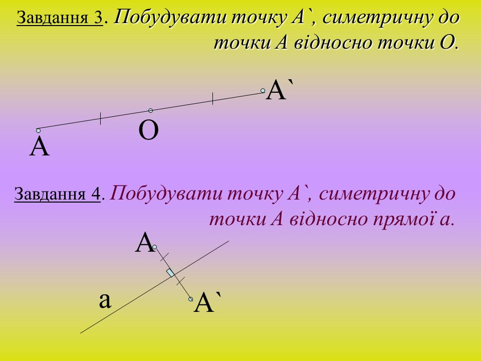 Завдання 3. Побудувати точку А`, симетричну до точки А відносно точки О.