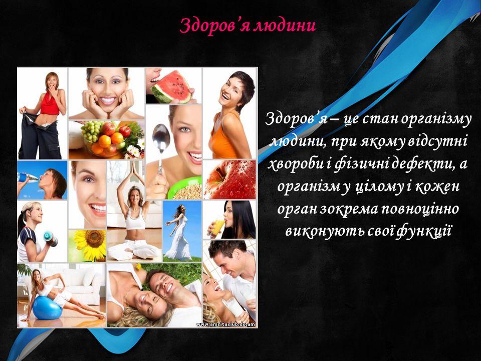 Здоров'я людини