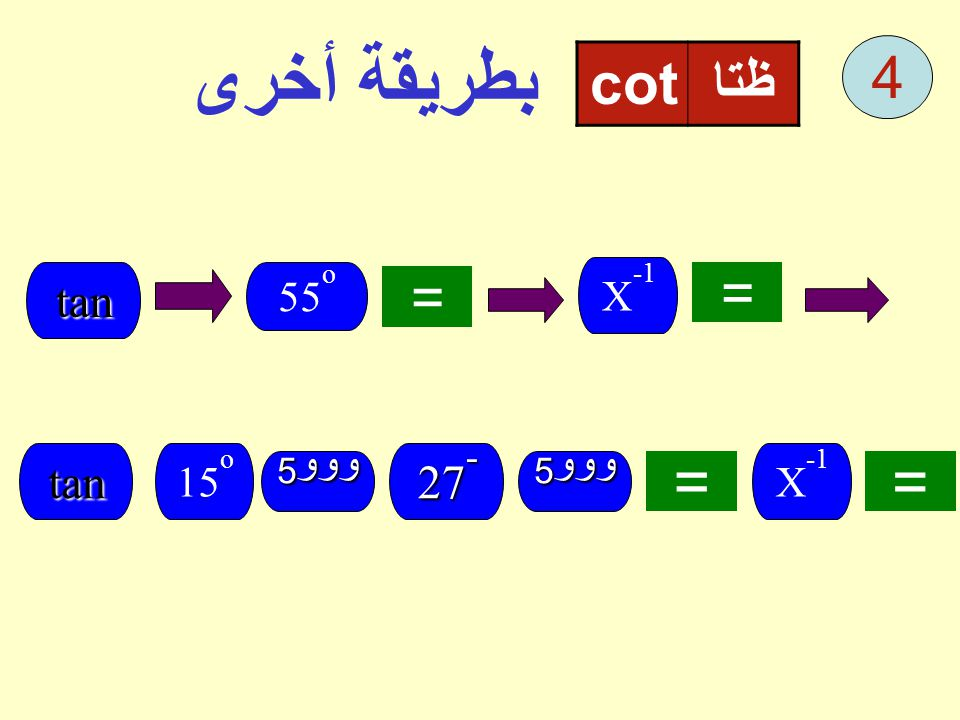 بطريقة أخرى 4 ظتا cot tan 55o X-1 = = tan 15o 27- X-1 ووو5 ووو5 = =