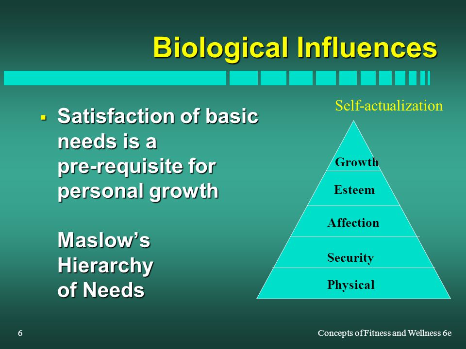 biological and environmental influences The following presents the topic of the ways that biological and environmental factors affect human development a review of literature is used to discuss this nature versus nurture issue.
