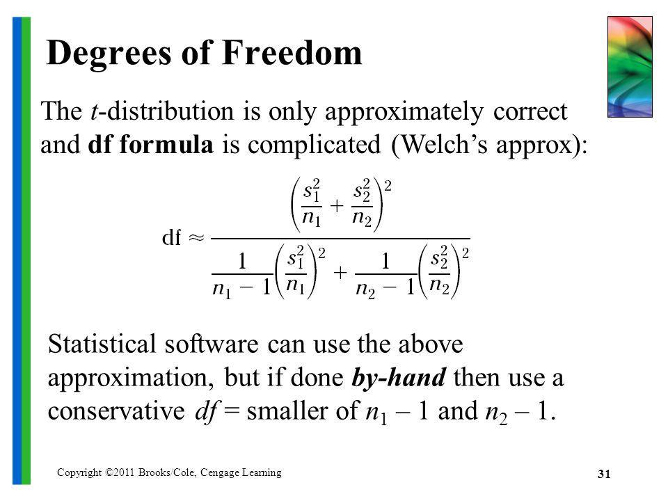 how to use t distribution