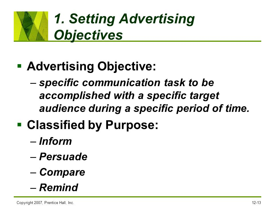 1. Setting Advertising Objectives