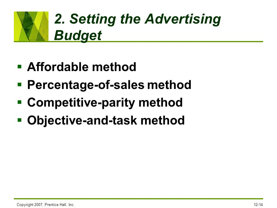 2. Setting the Advertising Budget