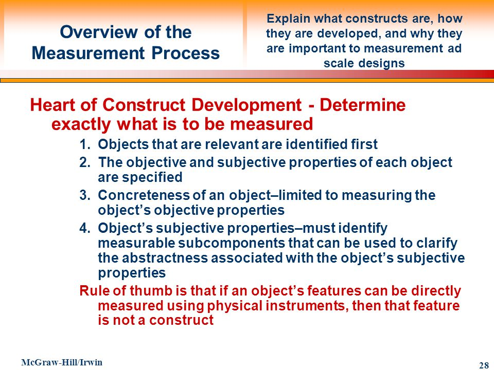 Overview of the Measurement Process