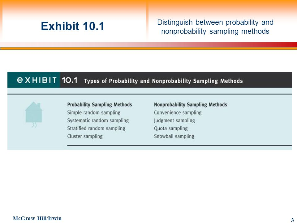 Distinguish between probability and nonprobability sampling methods