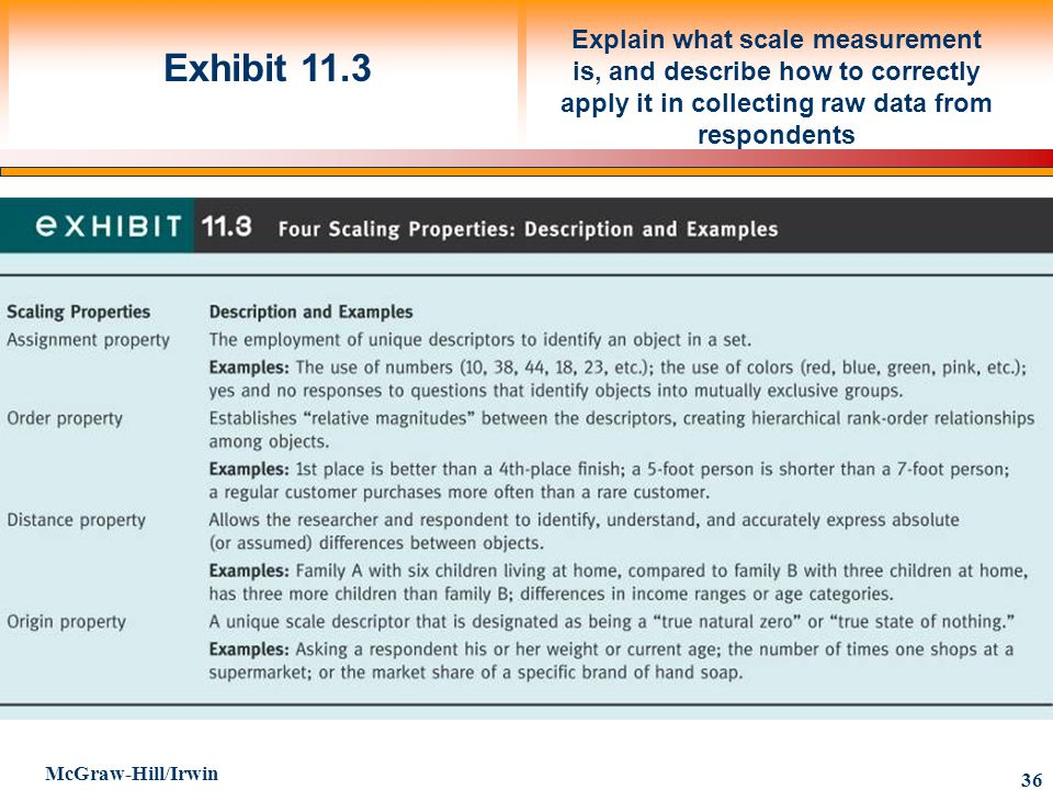 Explain what scale measurement is, and describe how to correctly apply it in collecting raw data from respondents