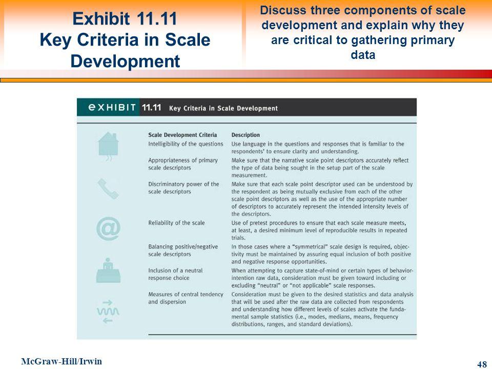Exhibit 11.11 Key Criteria in Scale Development