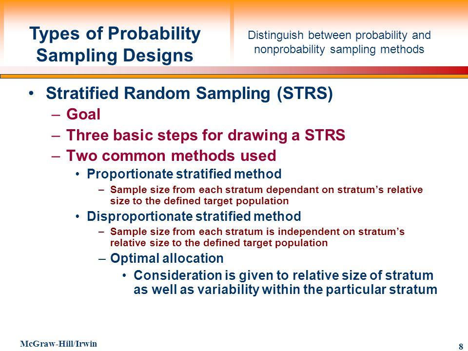 Types of Probability Sampling Designs