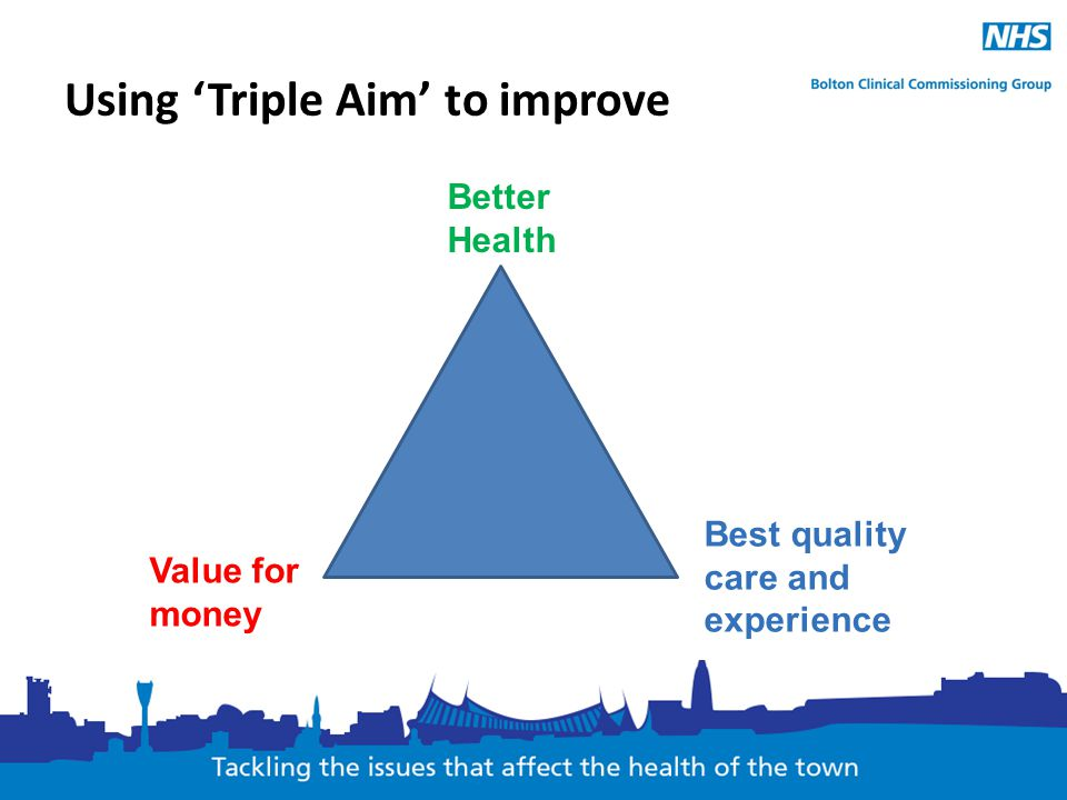 Using 'Triple Aim' to improve