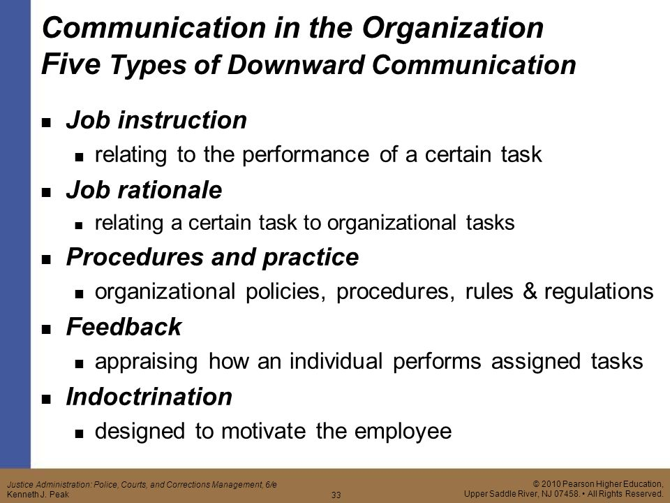 what are formal and informal channels of communication in criminal justice organization The informal organizational structure consists of the social structure of the organization, including the corporate culture, behaviors, interactions and social connections that occur within an organization.