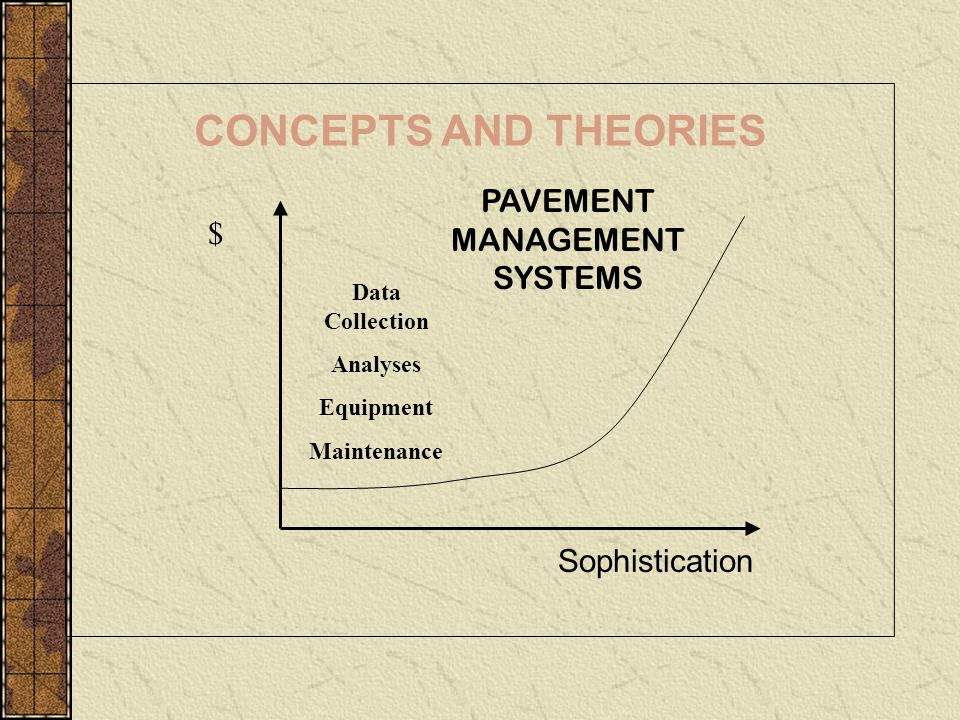 management concepts and theories pdf