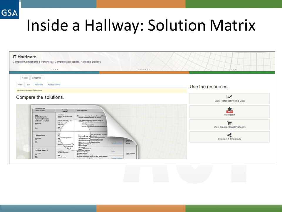 Inside a Hallway: Solution Matrix
