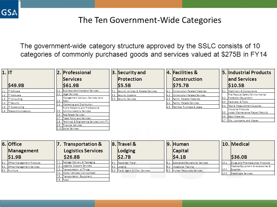 The Ten Government-Wide Categories